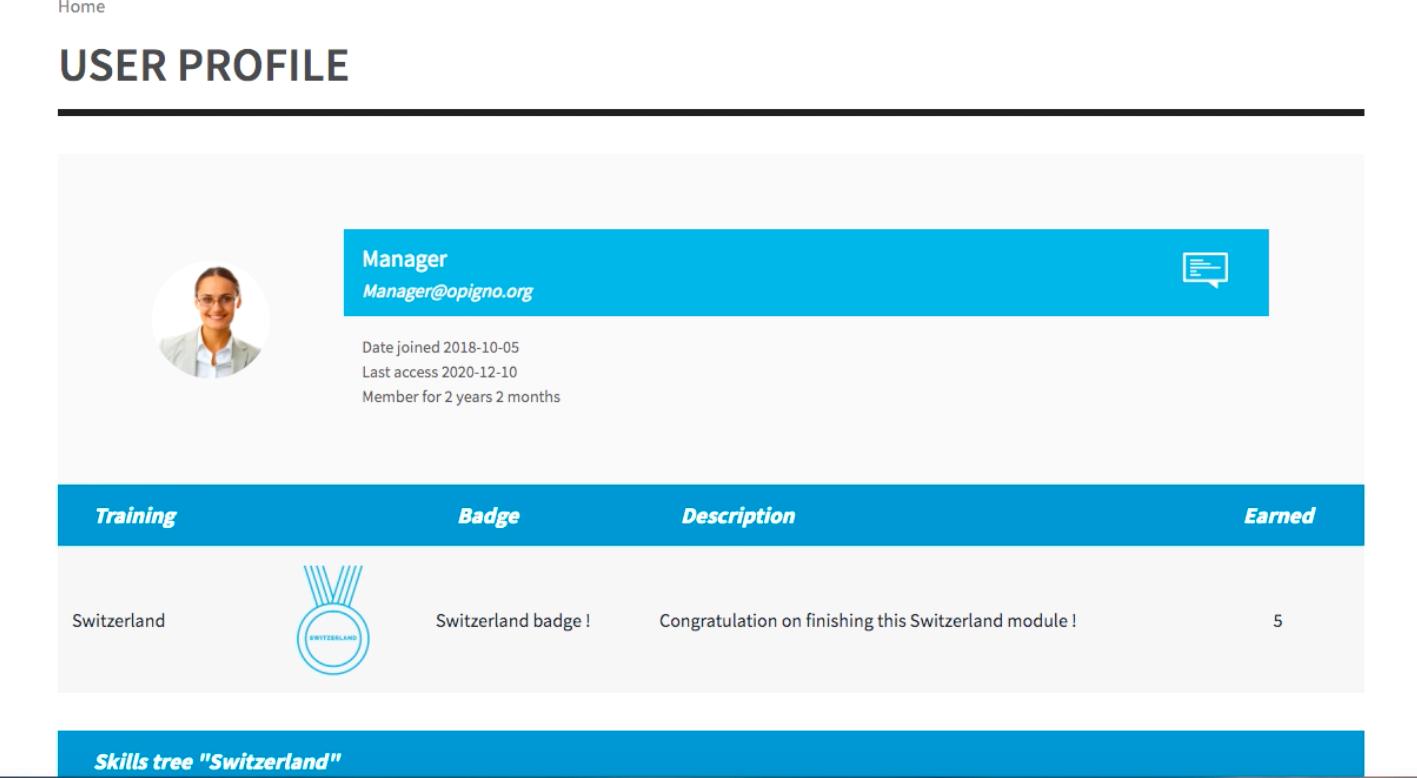 User Profile Analytics